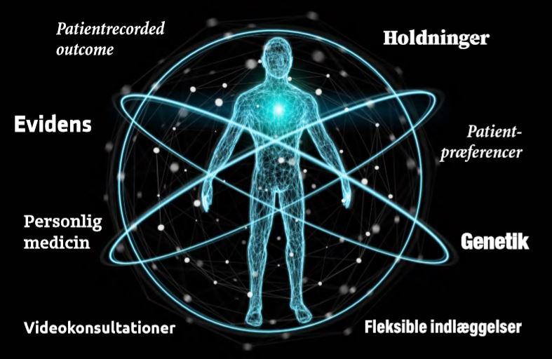 Det individualiserede sundhedsvæsen